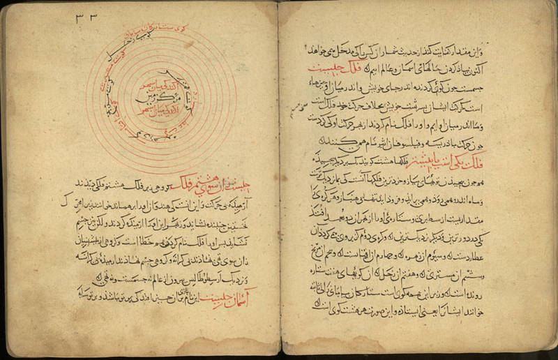 Al-Tafhim ( le Awa'il Sana'at al-Tanjim) Al-Tafhim ( le Awa'il Sana'at al-Tanjim)
