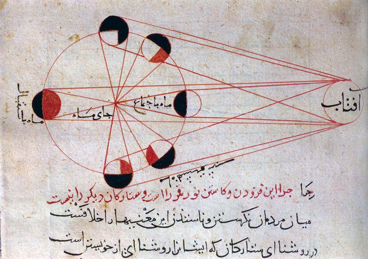 Al-Tafhim ( le Awa'il Sana'at al-Tanjim)